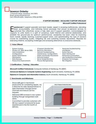 computer programmer resume examples to impress employers