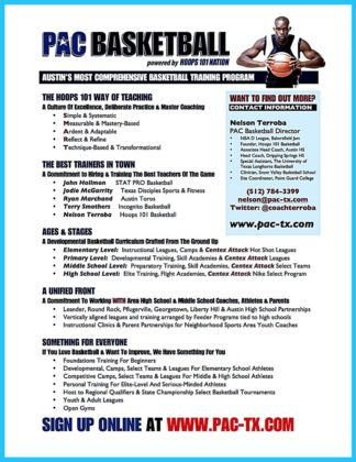 high school basketball coach resume and basketball coach resume cover letter