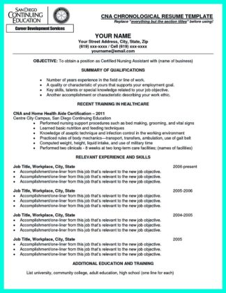 new cna resume sample templates