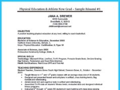 Basketball Coach Resume Template High School Coach Cover Letter Edw Tester  Cover Letter Should Basketball Coach