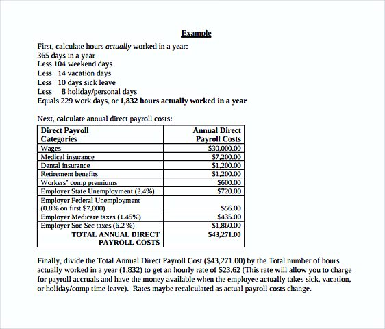 Employee Payroll Budgeting and Billing Instructions Free